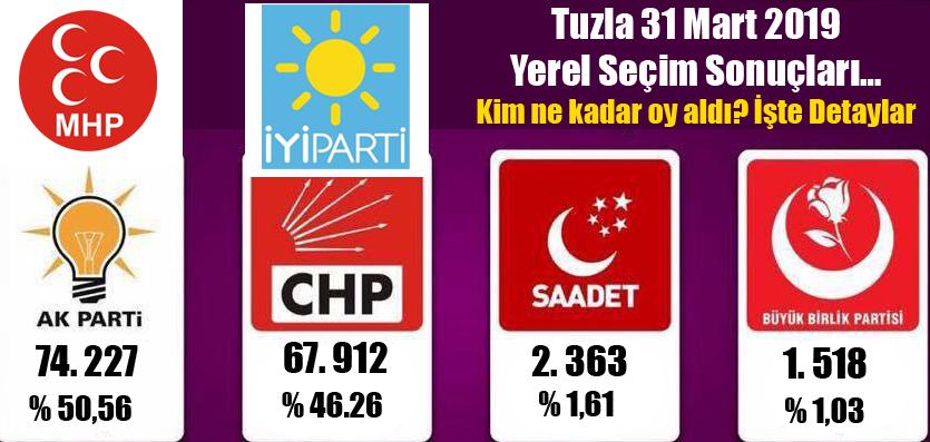 Tuzla 31 Mart 2019 yerel seçim sonuçları…
