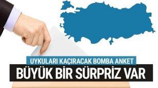 SONAR'ın son seçim anketi bomba!