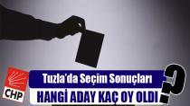Tuzla'da hangi aday ne oy aldı...