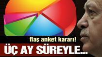 AK Parti'den flaş anket kararı!