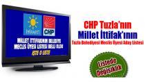 Tuzla CHP-İYİ Parti Millet İttifak'ı Listesi ilçe seçim kuruluna teslim edildi...