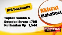 23 Haziran 2019 İstanbul Büyükşehir Belediye Başkanlığı Tuzla Mahalle Mahalle seçim sonuçları..