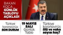 Sağlık Bakanı Fahrettin Koca, Türkiye'deki koronavirüs tablosunu açıkladı. (19 Mayıs 2020)