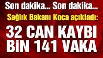 Sağlık Bakanı Fahrettin Koca, Türkiye'de koronavirüsten hayatını kaybedenlerin sayısını açıkladı. (24 Mayıs 2020)