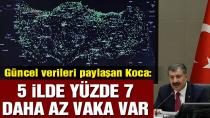 Türkiye'deki güncel corona verileri açıklandı. (7 Temmuz 2020)