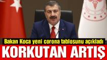 Sağlık Bakanı Koca 4 Ağustos 2020 corona virüsü verilerini açıkladı!