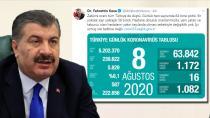 Bakan Koca yeni corona tablosunu açıkladı! (8 Ağustos 2020)