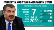 Sağlık Bakanlığı Türkiye'nin günlük corona virüsü tablosunu açıkladı.! (7 Eylül 2020)