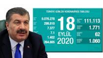 Sağlık Bakanlığı güncel corona veril(18 Eylül 2020)