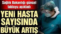 Sağlık Bakanı Fahrettin Koca, Türkiye'de koronavirüsten hayatını kaybedenlerin sayısını açıkladı. (16 Ekim 2020)